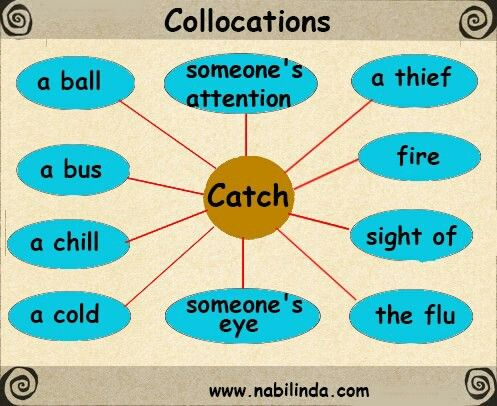 "English Collocations for ""to catch""        Repinned by Chesapeake College Adult Ed. We offer free classes on the Eastern Shore of MD to help you earn your GED - H.S. Diploma or Learn English (ESL).  www.Chesapeake.edu"