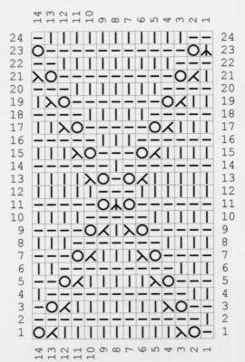 Stricknetz  -Yak-Schal- Rund um die Themen Stricken, Maschinestricken, Strickmaschine, Wolle, Strickbücher, Maschinenstricken