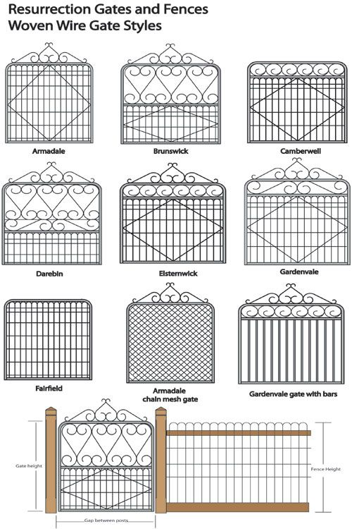 Woven Wire Gate Types - to create a section for the dog