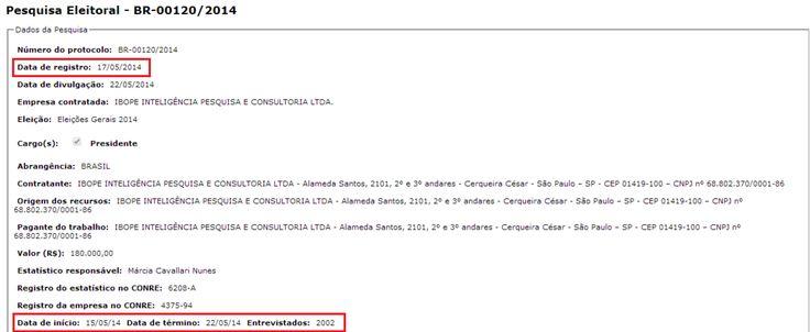 Todo mundo sobe na pesquisa Ibope das datas confusas. Então é preciso prestar atenção às sutilezas | Reinaldo Azevedo - Blog - VEJA.com