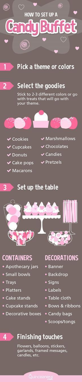 If you are having a candy buffet for your quince but have no clue how to set it up yourself, you've come to the right place! Expect to be a pro by the time you finish reading this article. - See more at: http://www.quinceanera.com/decorations-themes/how-to-set-up-a-candy-buffet/#sthash.VLJuql3A.dpuf