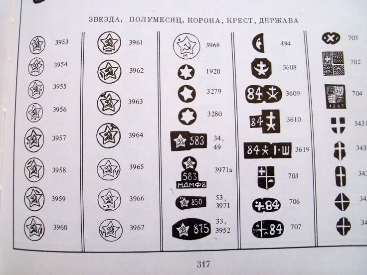 List of gold maker marks russian gold silver jewelry for How to identify gold jewelry markings