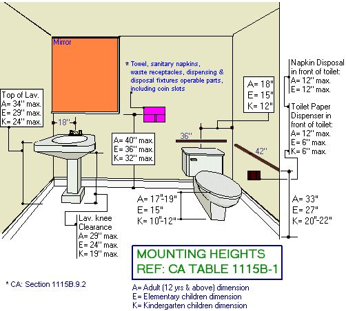 Ada Bathroom Accessories Mounting Heights 25 best ada accessible house design images on pinterest | house