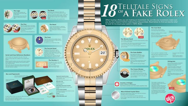 Infographic 18 ways to spot a fake Rolex Luxury