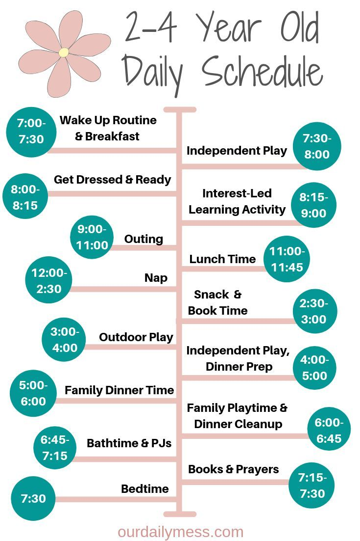 The Perfect Daily And Weekly 2 4 Year Old Schedule Kids
