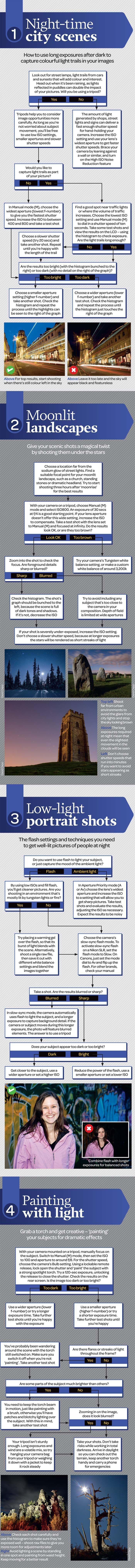 Free night photography cheat sheet: shoot any low-light scene