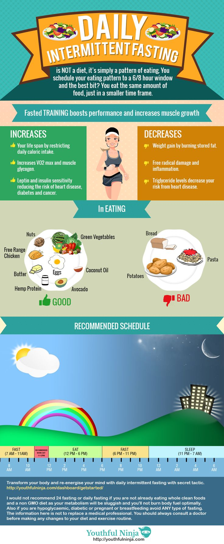 Best 25+ 16 8 diet ideas on Pinterest | 16 8 fast, 8 hour diet and 8 hours