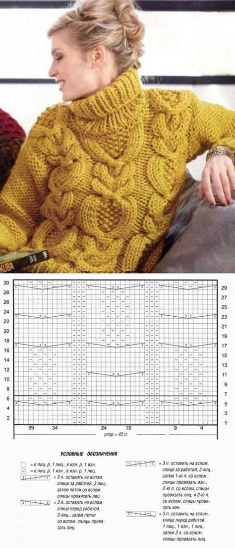 Узор Объемная коса спицами схема и описание | Ажурные Узоры