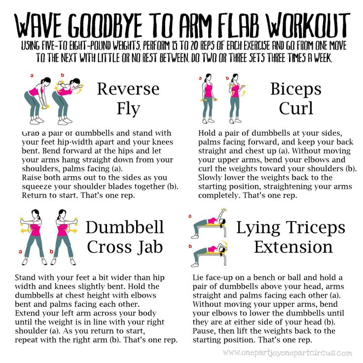food to eat to lose belly fat and love handles