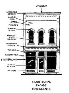 Historic Storefronts | Historic Storefronts More