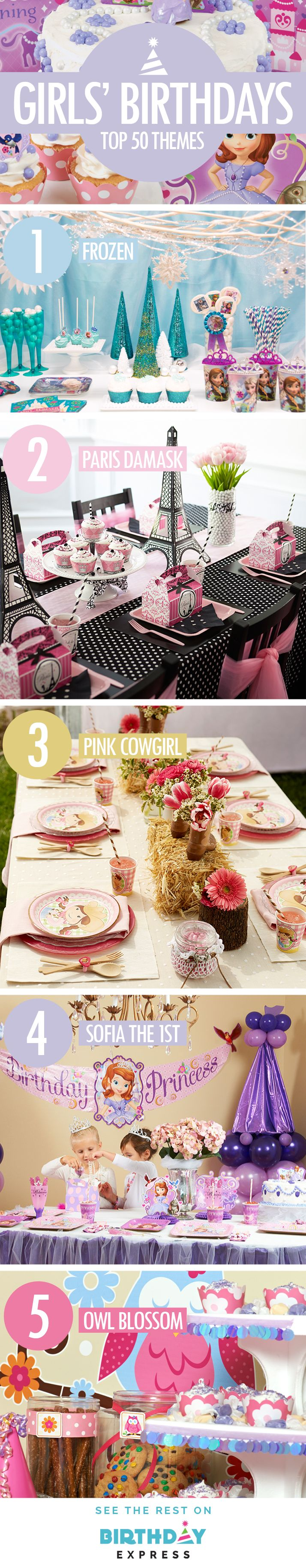 Visit BirthdayExpress.com to see the top 50 Birthday Party Themes For Girls of 2015! Here are the top 5: (1) Frozen –Try Frozen party ideas for something she'll remember forever. (2) Paris Damask – there's no reason that birthday cake and party supplies can't be super stylish. (3) Pink Cowgirl – Celebrate with a little bit of Western flair and a whole lot of girl power! (4) Sofia the 1st – Disney Princesses are always among the top ideas for girls. (5) Owl Blossom – Owl party ideas are…