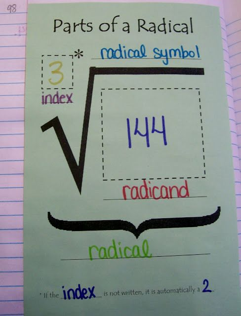 Radical Classroom Design ~ Best images about education algebra interactive