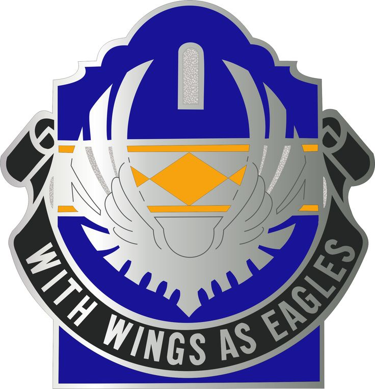 168th Aviation Group