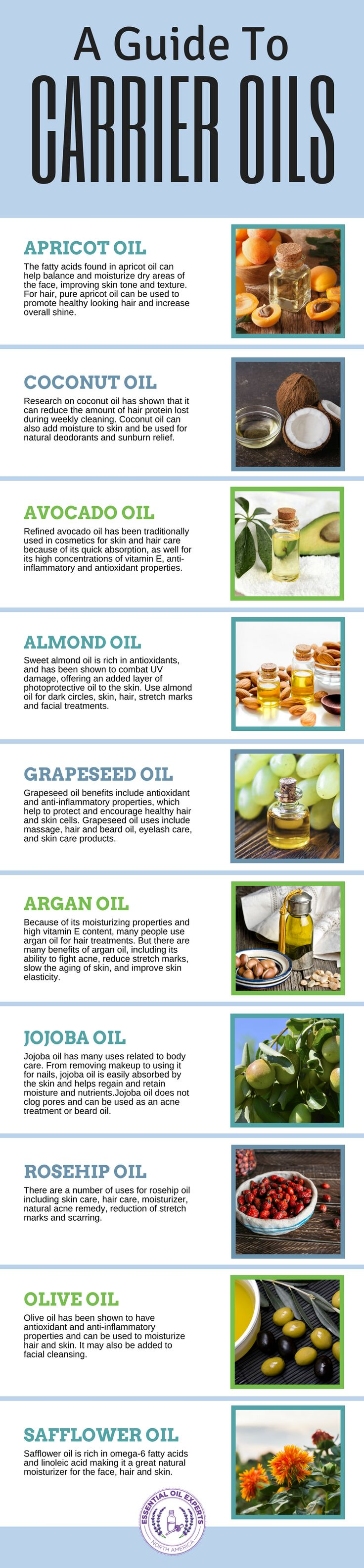 Carrier Oils for Face, Skin, and Hair | What is a Carrier Oil?