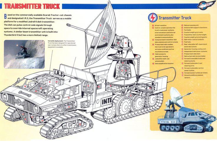 Thunderbirds Transmitter Truck by ArthurTwosheds