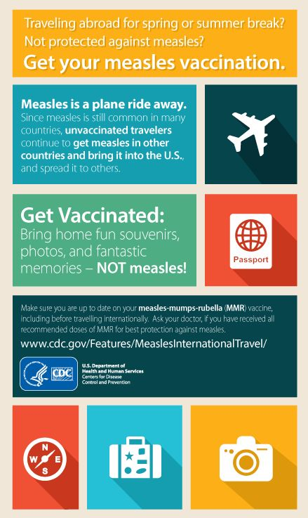 Travel Vaccines: Know Before You Go!