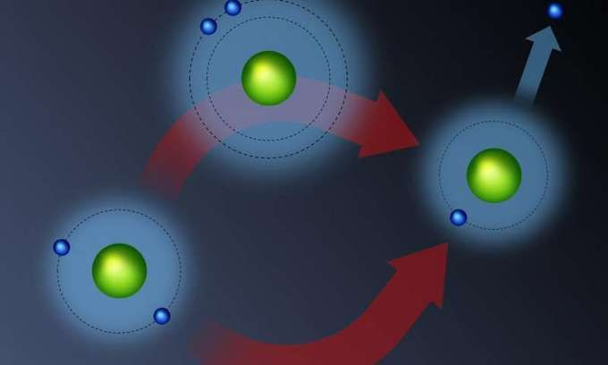 First observation how quantum superposition builds up in a helium atom within femtoseconds