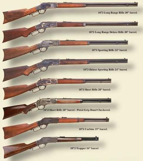 The guns that really won the West - the Winchester repeating rifle.