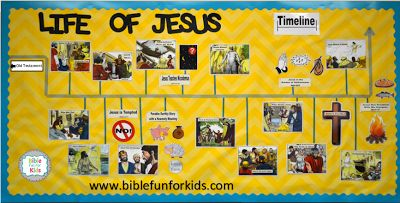 Life of jesus timeline bulletin board with free printables biblefun