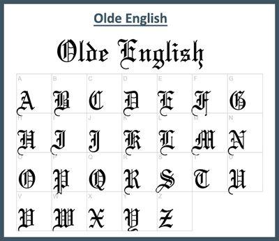 30 Amazing Free Old English Fonts | My Style | Pinterest | Englisch, Schriftarten und Altes Englisch