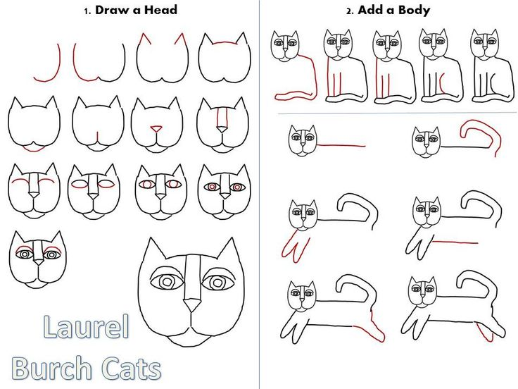 How-To for Laurel Burch Cats