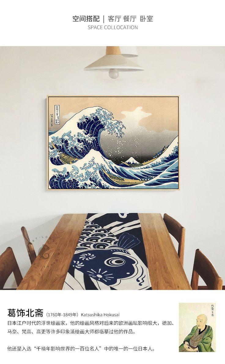 Japanese Style Traditional Posters Canvas Paintings Wave Kanagawa Wall Art Pictu…