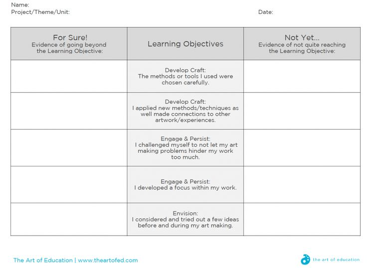 One Point Lesson Fmcg Improvement In 2020 Lean Six Sigma Lean