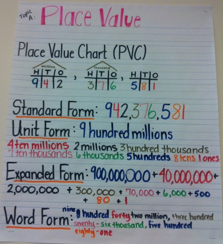 Fb C C D Ba Dc Be Cd A A  pliments Of Math Talk moreover  likewise B Dfb A Aadc Ddfa Math Worksheets Math Resources furthermore Image Width   Height   Version moreover Original. on place value in kindergarten