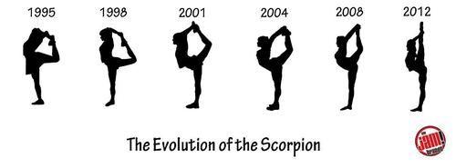 straight leg scorps