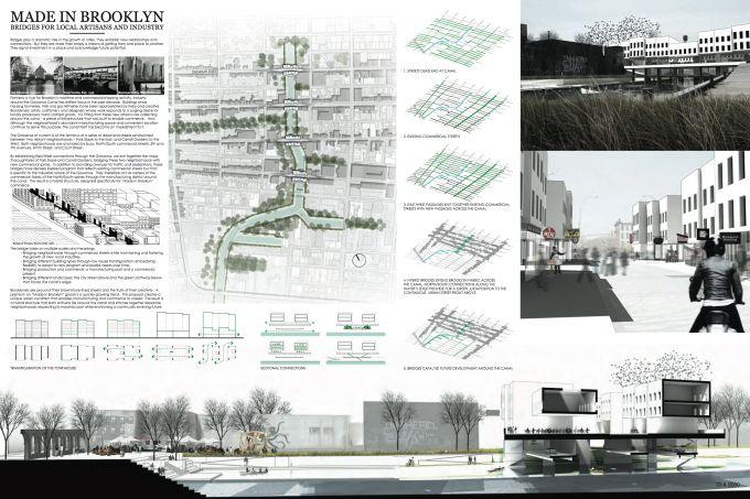Entries — The Gowanus Lowline — Connections