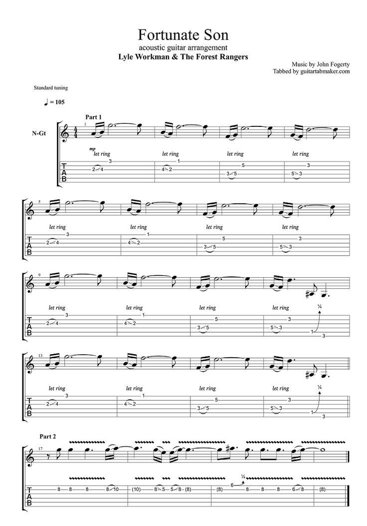 5 Essential Beginner Guitar Instrumental Songs - Jamie ...