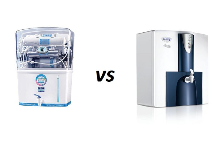 Kent Grand Plus vs Pureit Marvella. Which RO Purifier to Buy?