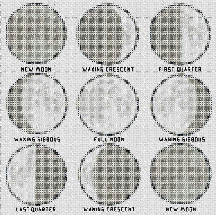 Looking for your next project? You're going to love Moon Phases Cross Stitch Pattern by designer Erica Kimberly.