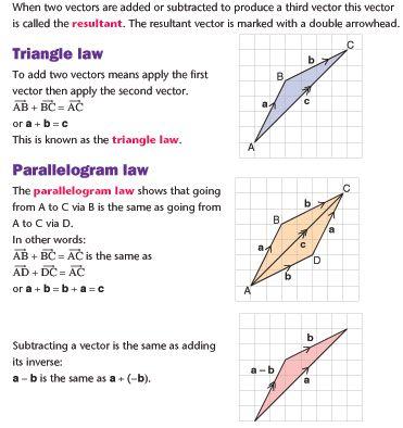 The 25+ best Math vector ideas on Pinterest | Math logo, Random ...