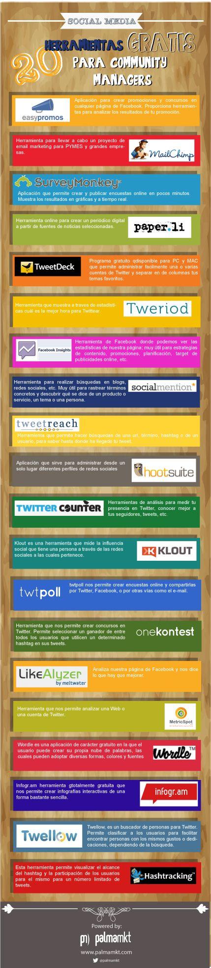 20 herramientas gratis para el Community Manager. #Infografía en español.