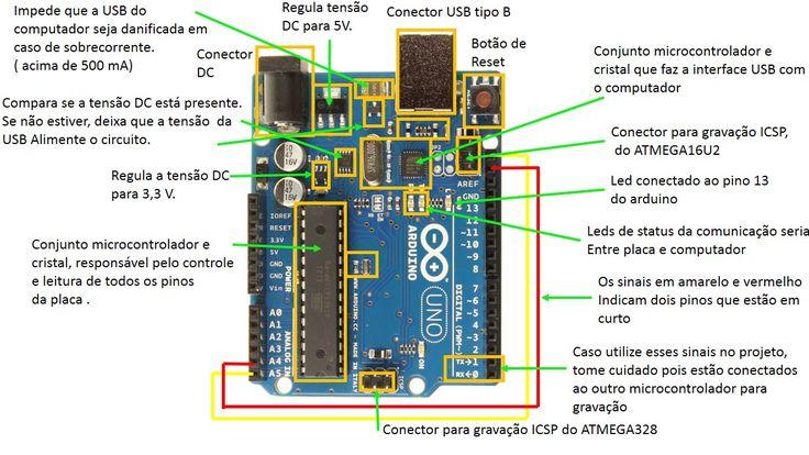 Melhores ideias de projetos arduino no pinterest