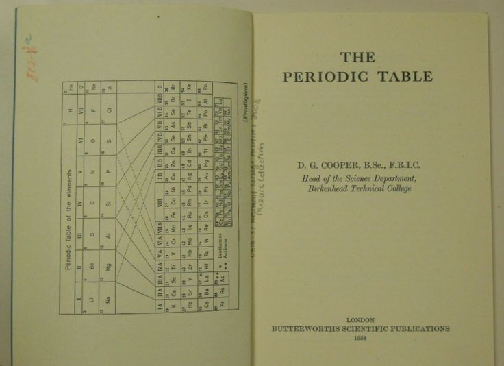 48 best periodic table images on pinterest periodic table the periodic table 1958 by dg cooper periodictable urtaz Image collections