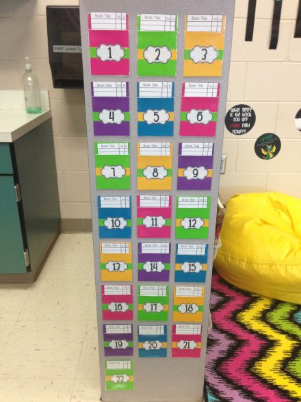 Classroom Reveal and a Freebie! (Picture heavy!!!) – updated 6/12/14 | I Love Labels (Don't You?)