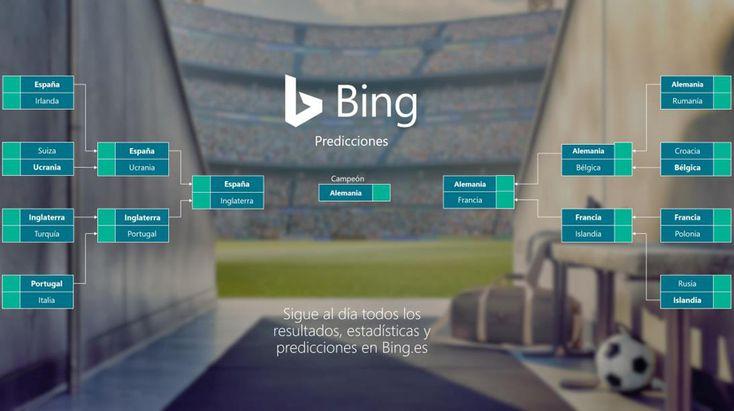 Datos, estadísticas y más datos. Así es como Microsoft y Yahoo! han conseguido establecer una predicción para la Eurocopa de Francia que incluye...