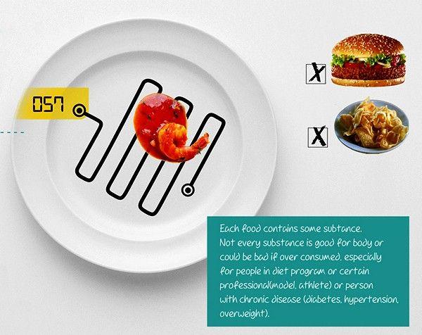меню диеты минус 60 на неделю рецепты