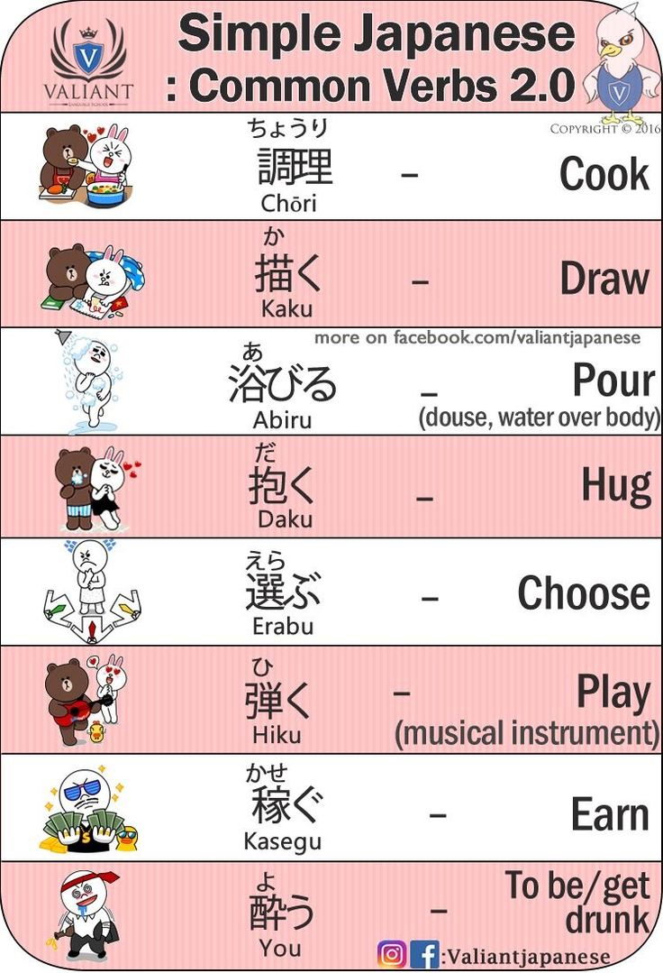 how to say verb in japanese