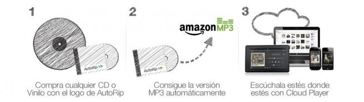 Amazon AutoRip en España: tu copia digital al comprar copias físicas