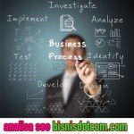 Analisa SEO WEb E-commerce Indonesia