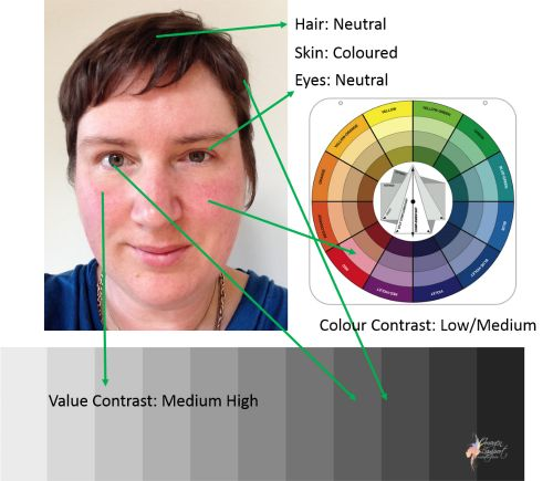 Real Life Examples of Dressing to Your Contrast - low, medium and high contrast levels explained