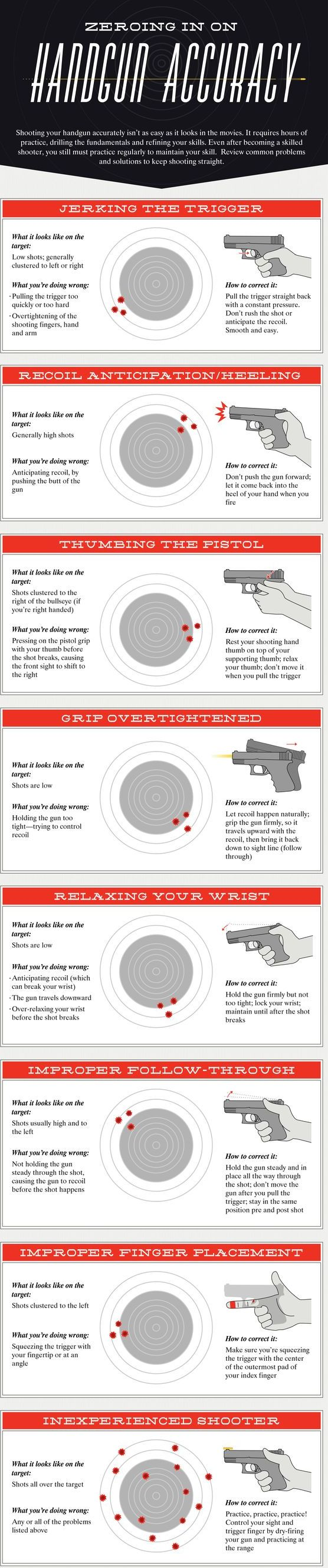 Go over this infographic to learn how to raise your handgun shot accuracy. These helpful tips will teach you how to better handle your gun.