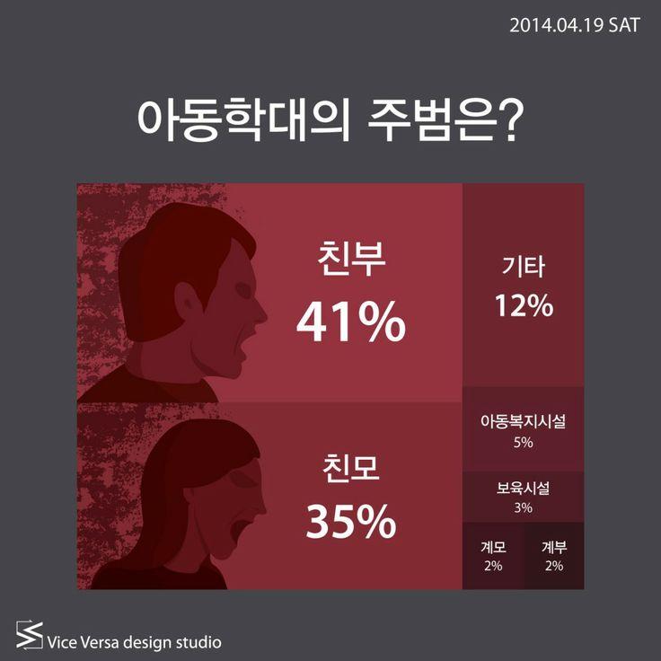 2014.04.19 SAT_ 아동학대의 주범은? | Icon news