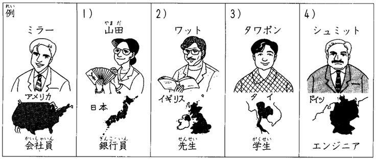Bài 01 - Ngữ pháp - Tự học tiếng Nhật online miễn phí