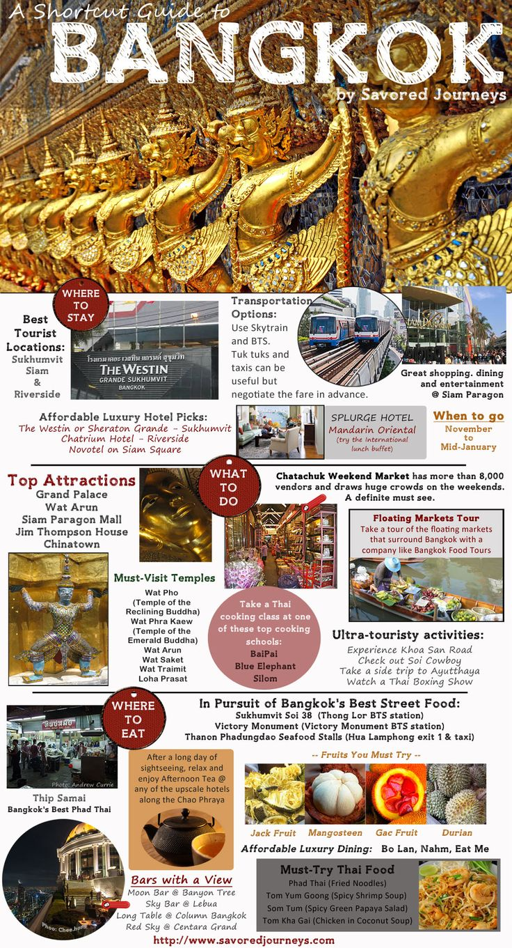 Shortcut Guide to Bangkok ~ find the best things to do, places to see and food you must eat.