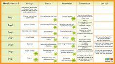 Weekmenu 6 met recepten voor het koolhydraatarme dieet en bentobox lunches. Makkelijk weekmenu om gezond te eten en af te vallen.