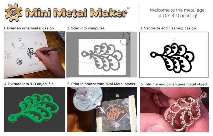 MiniMetalMaker - A small 3D printer that fabricates with metal clay. | Indiegogo